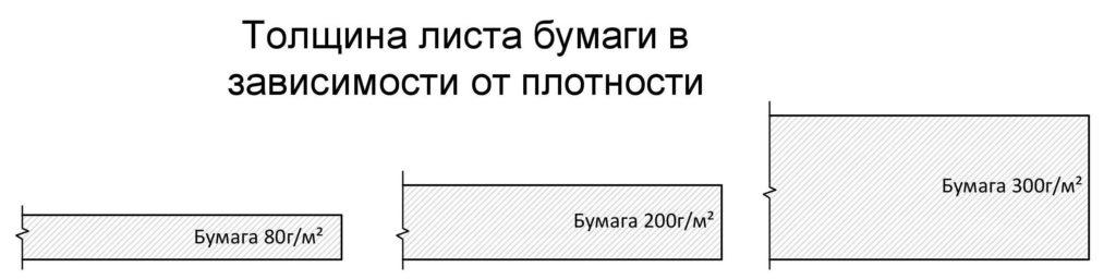 Папка-скоросшиватель цвета в ассортименте а4, толщина 120/160 мкр