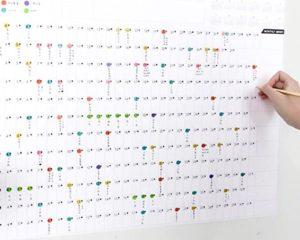 Разновидности и размеры бумаги