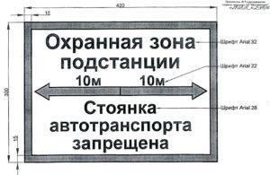 Изготовление трафаретов для разметки на дорогах