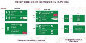 Указатели и таблички на заказ - навигация