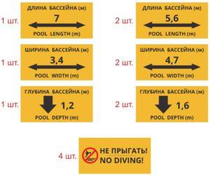 Наклейки на пол и указатели для бассейна