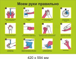 Плакат Коронавирус Моем руки правильно